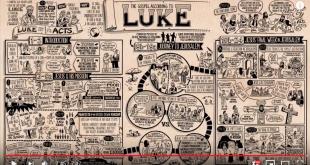 Gospel of Luke Chapter 10-24