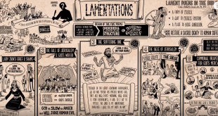 Book of Lamentations