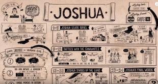 約書亞記 Joshua